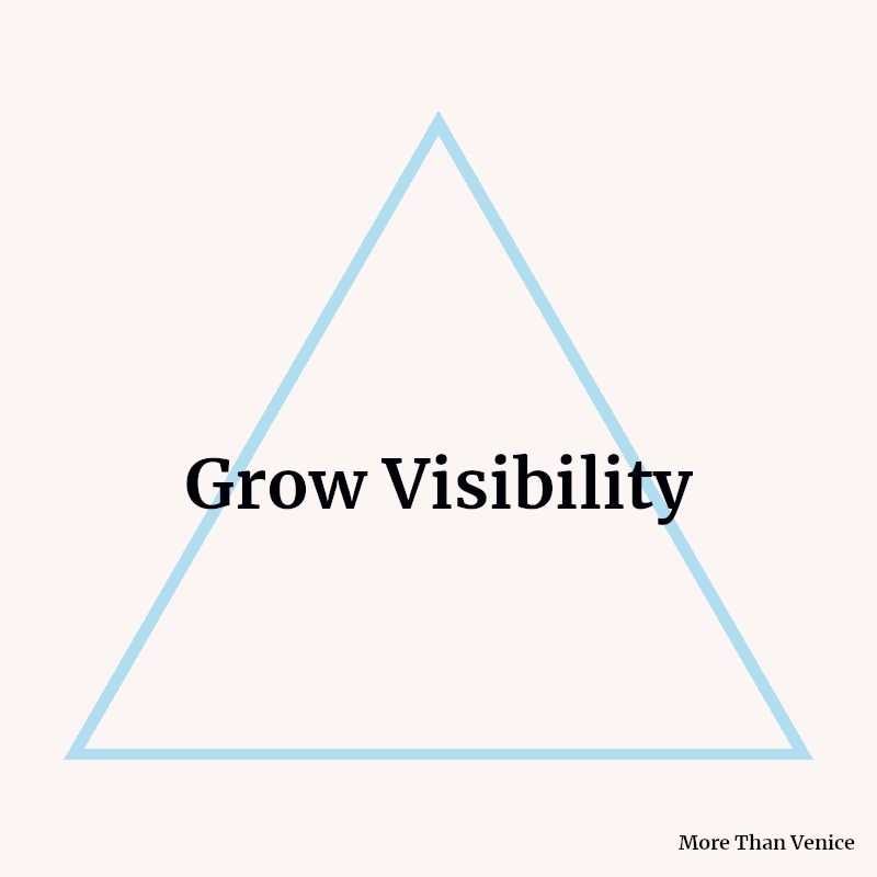 Grow Visibility triangle